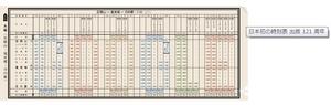 151025時刻表出版121周年.jpg